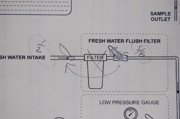 Watermaker installation manual errors