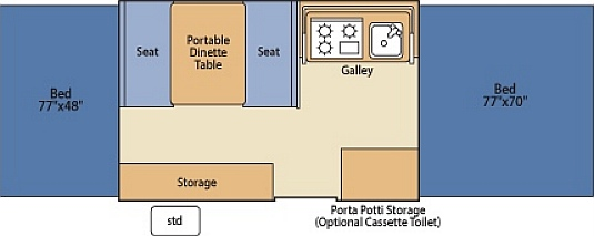 Here's a photo of the Floorplan of the Fleetwood Colonial popup tent trailer (folding tent trailer)