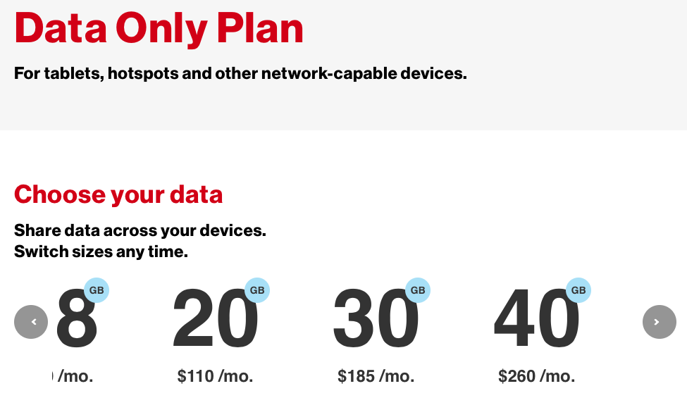 The New Verizon Plan Data Only Plans